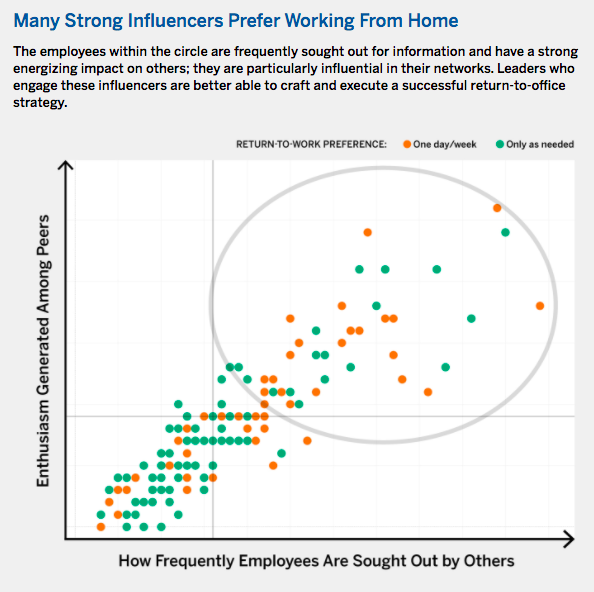 influencers-working-for-home